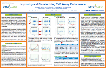 Improving and Standardizing TMB Assay Performance