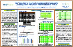 New Technology to Generate Commutable and Comprehensive ctDNA Reference Materials for NGS
