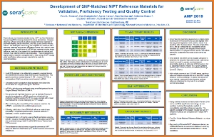 Development of SNP Matched NIPT Reference Materials for Validation, Proficiency Testing and Quality Control