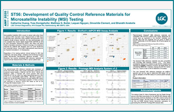 Development of Quality Control Reference Materials for MSI Testing