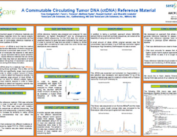 Commutable ctDNA Reference Material