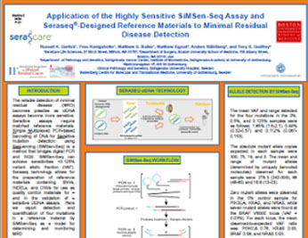 Application SiMSen-Seq
