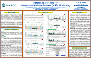 Reference Materials for Measurable Residual Disease (MRD) Monitoring