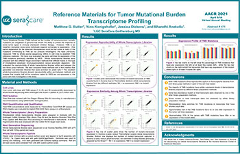 Reference Materials for Tumor Mutational Burden Transcriptome Profiling